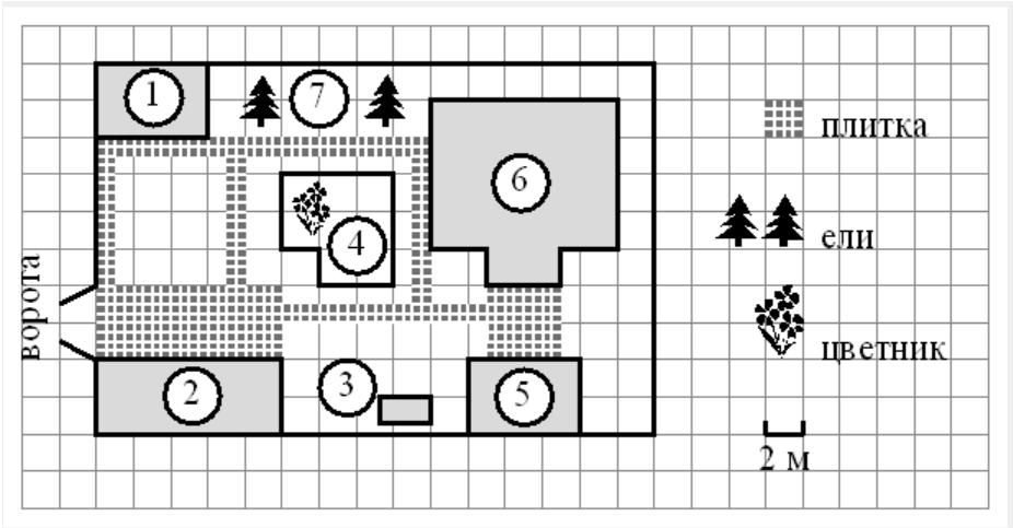 найдите площадь занятую жилым домом